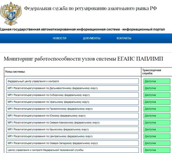 Раздел «Мониторинг» на официальном сайте системы