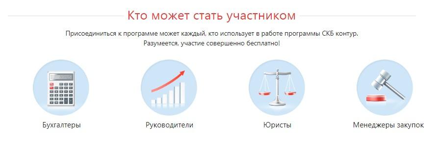 Отрасли клиентов «СКБ Контур»